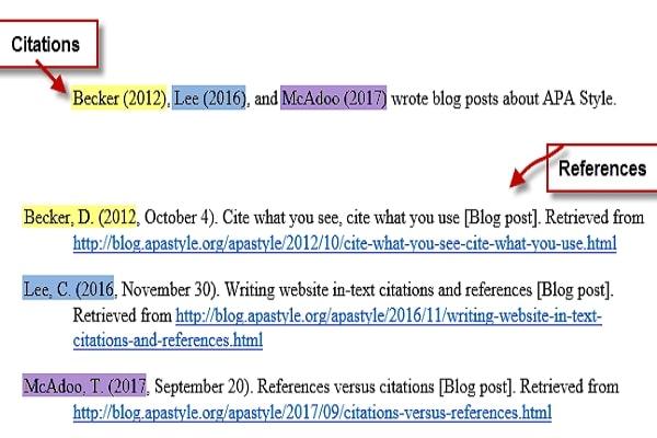 Phân biệt Citation và References